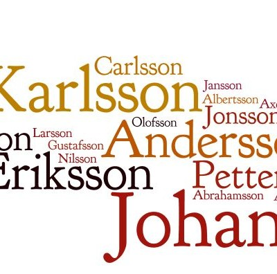 Name Changes – A Favorite Swedish Pastime