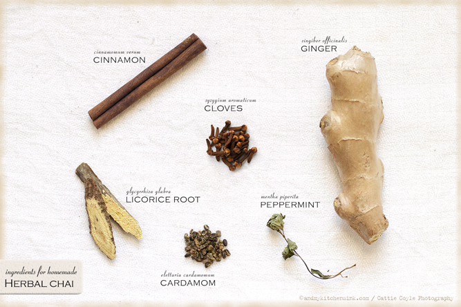 Chai-ingredients